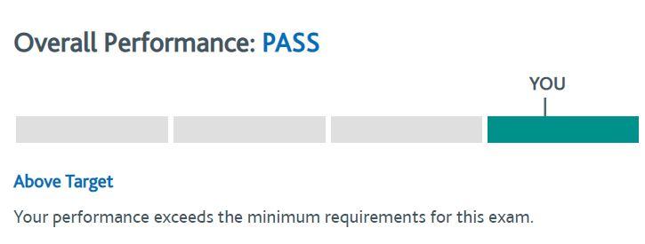 Certified Associate in Project Management vizsga