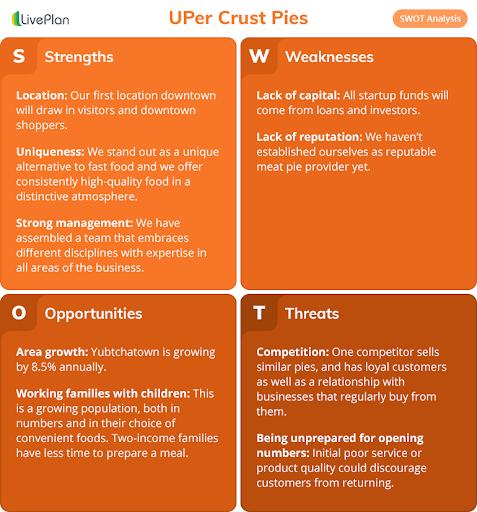 SWOT elemzés példa