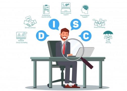 Mire jó a DISC teszt? A DISC modell személyiségtípusai